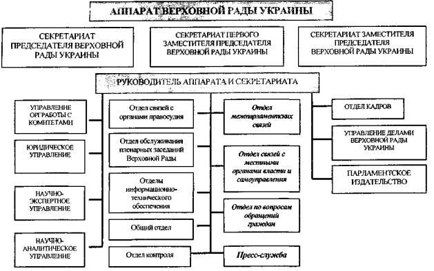 Схема усилителя бриг-у-001