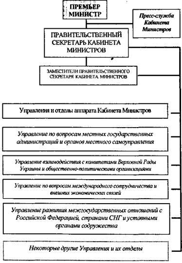 """Валентин Королько """"ОСНОВЫ"""