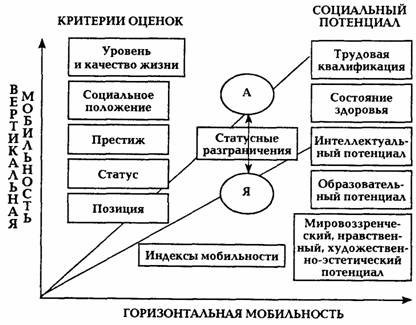 Юдина Т.Н. Миграция: словарь