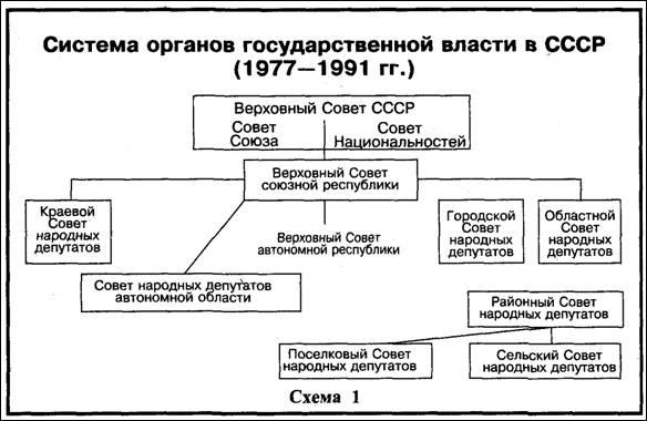 история россии под ред орлова,