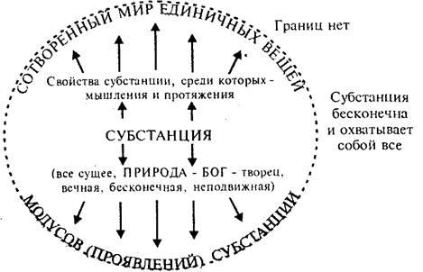 Философия=Конспект
