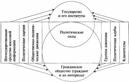 """alt=""""общество и экономика"""""""
