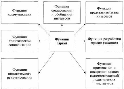 Мухаев, Рашид Тазитдинович.