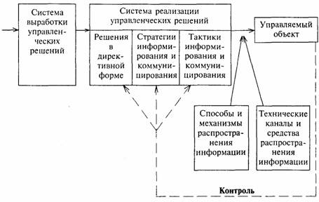 Политическая теория,